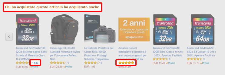Esempio riprova sociale nel sito di Amazon: numeri di commenti, votazioni positive, frasi ad effetto mostrano la popolarità di ogni singolo prodotto.